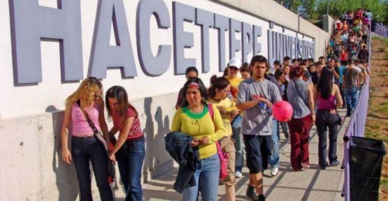Türk üniversiteleri döküldü: İlk 100'de 6 üniversite